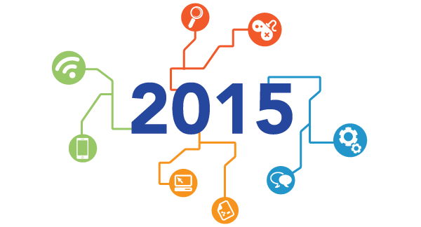 2015 predictions about the world of software