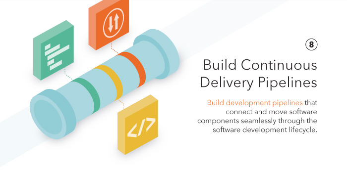Build Continuous Delivery Pipelines