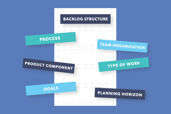 Need A Product Backlog Example Here Are 6 To Inspire You
