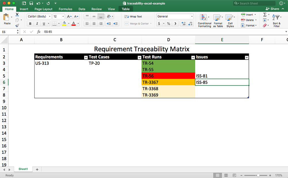 How To Create A Traceability Matrix Template And Samples Perforce