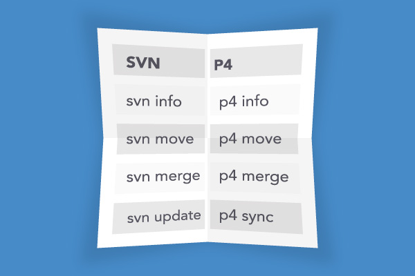 SVN Commands: An SVN Cheat Sheet | Perforce