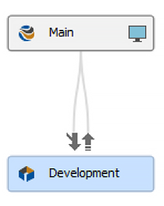 development_branching_streams pane